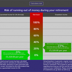 Just Retirement pension drawdown calculator